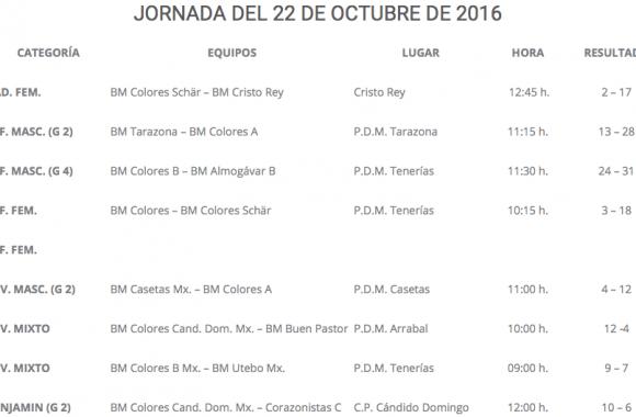 captura-de-pantalla-2016-10-22-a-las-17-35-28