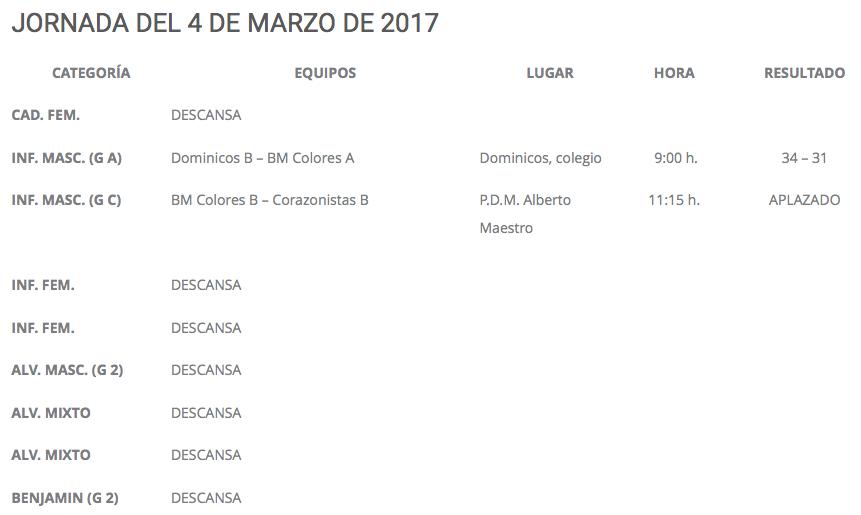 captura-de-pantalla-2017-03-05-a-las-21-30-44